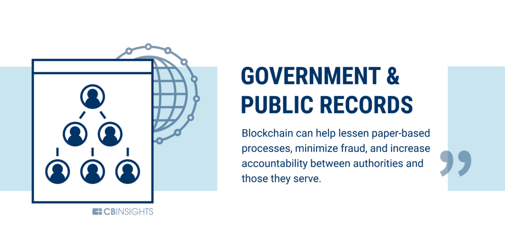Government and public records are being disrupted by blockchain technology