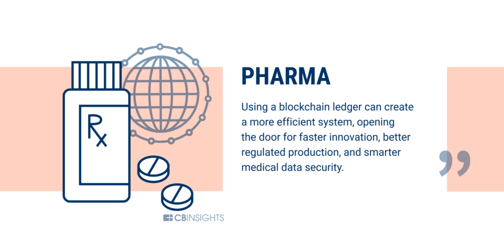 Pharma is being disrupted by blockchain technology