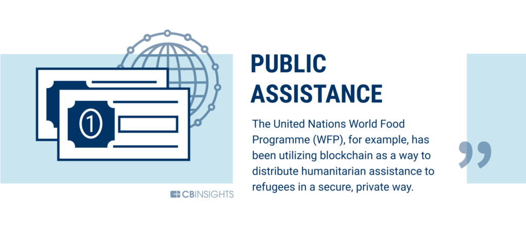Public assistance is being disrupted by blockchain technology