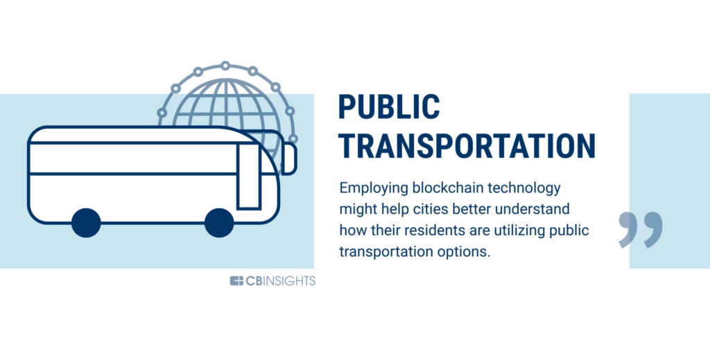 Public transit is being disrupted by blockchain technology