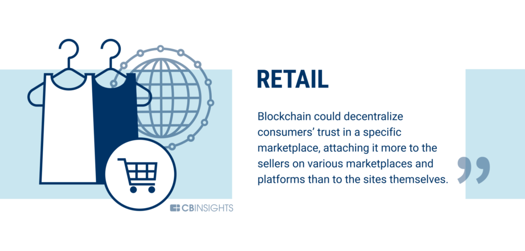 Retail is being disrupted by blockchain technology