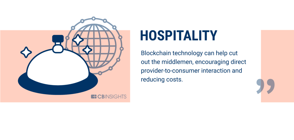 Hospitality is being disrupted by blockchain technology