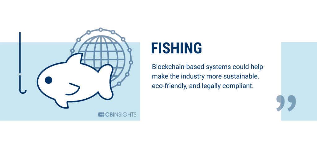 Fishing is being disrupted by blockchain technology