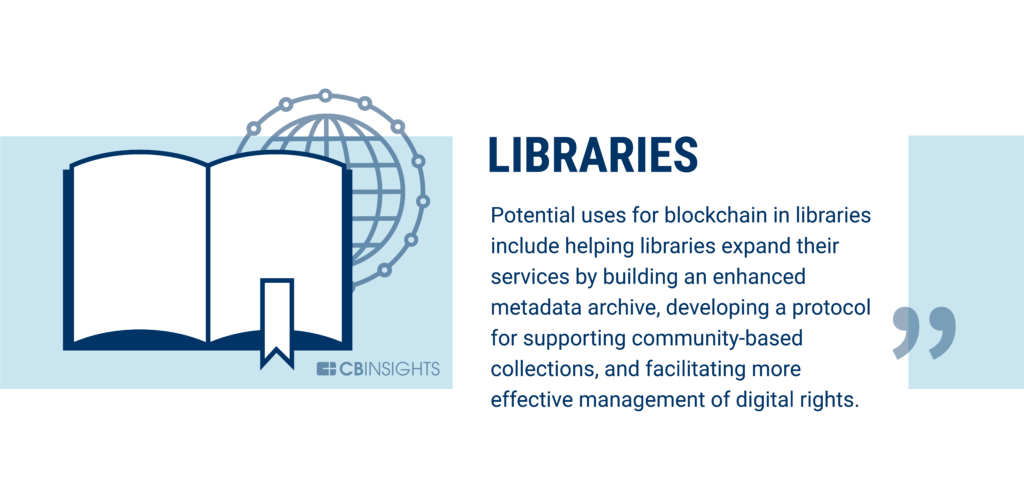 Libraries are being disrupted by blockchain technology