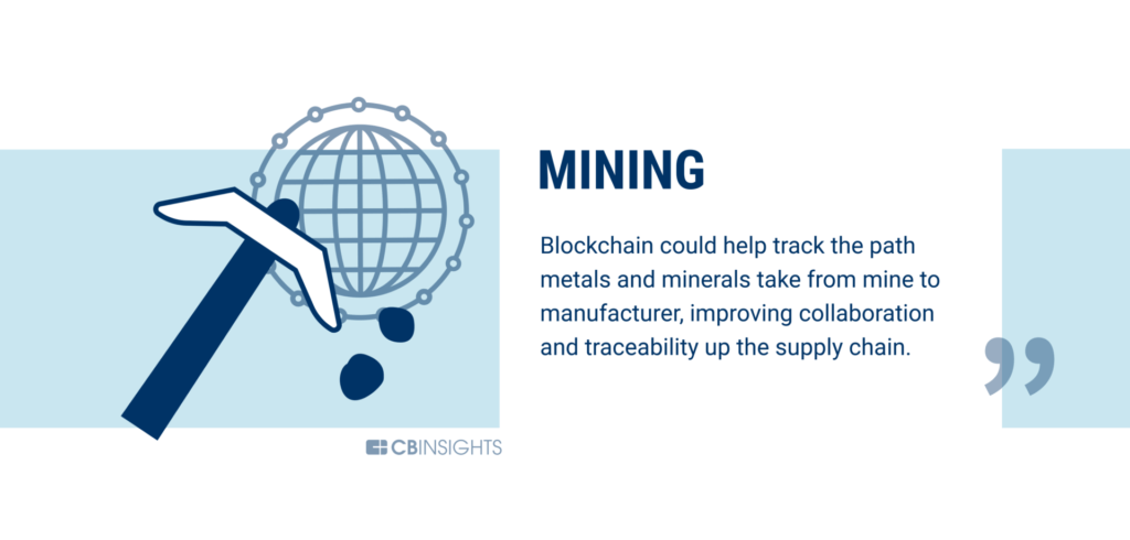 Mining is being disrupted by blockchain technology