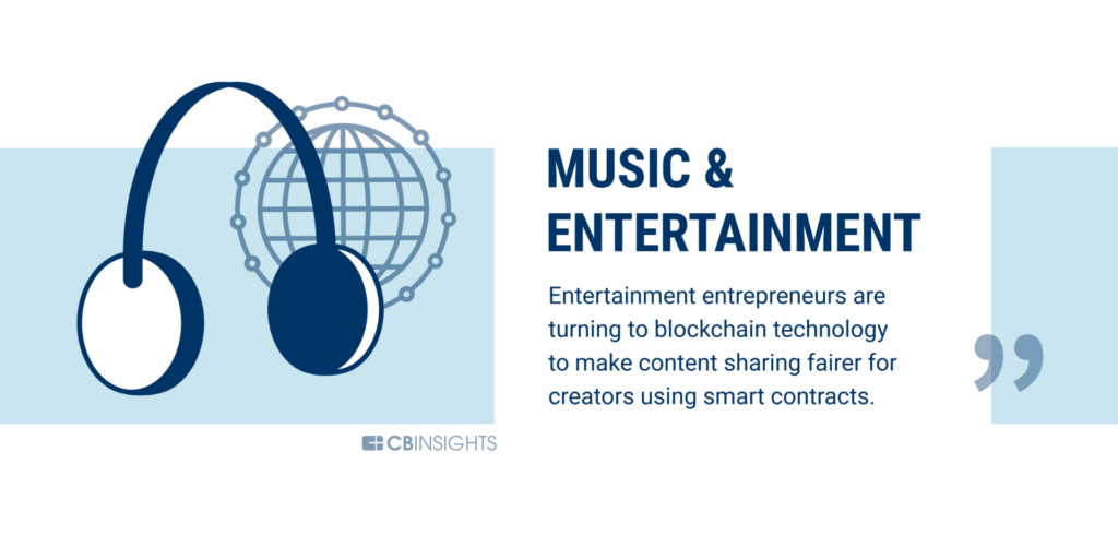 Music is being disrupted by blockchain technology