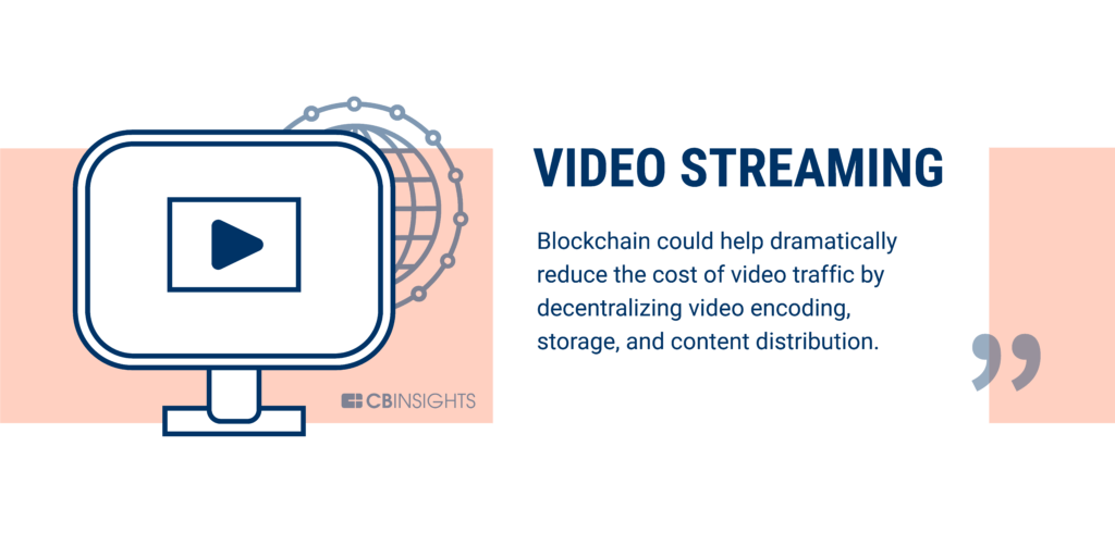 Video streaming is being disrupted by blockchain technology