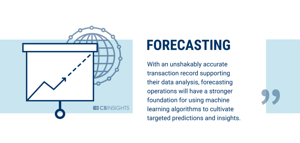 Forecasting is being disrupted by blockchain technology