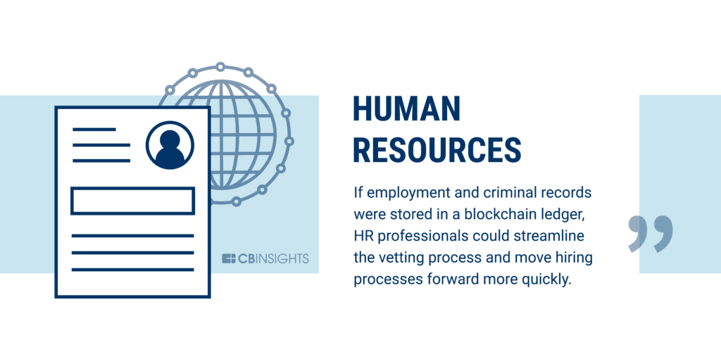 HR is being disrupted by blockchain technology