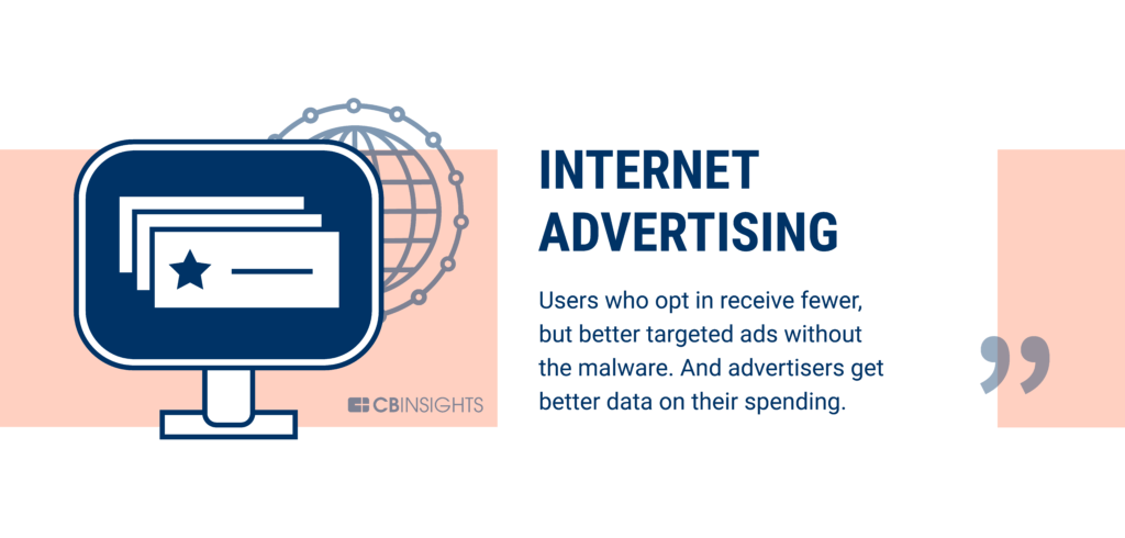 Internet advertising is being disrupted by blockchain technology