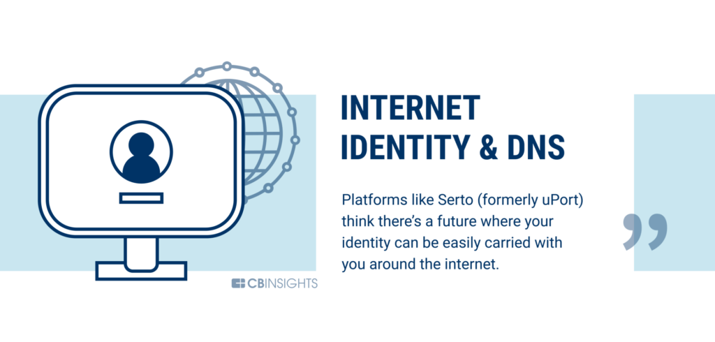 Internet identity and DNS are being disrupted by blockchain technology