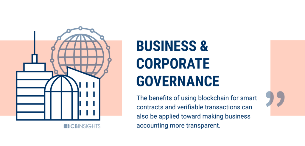 Business are corporate governance are being disrupted by blockchain technology