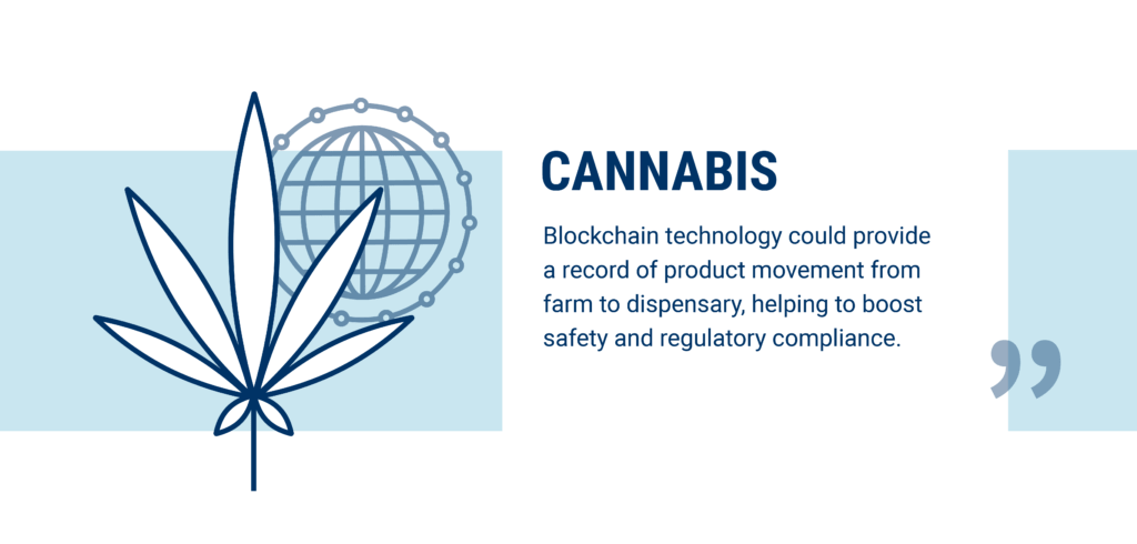 Cannabis is being disrupted by blockchain technology