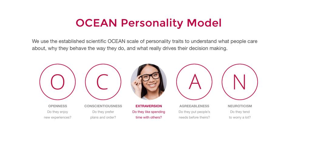 Cambridge Analytica's OCEAN personality model