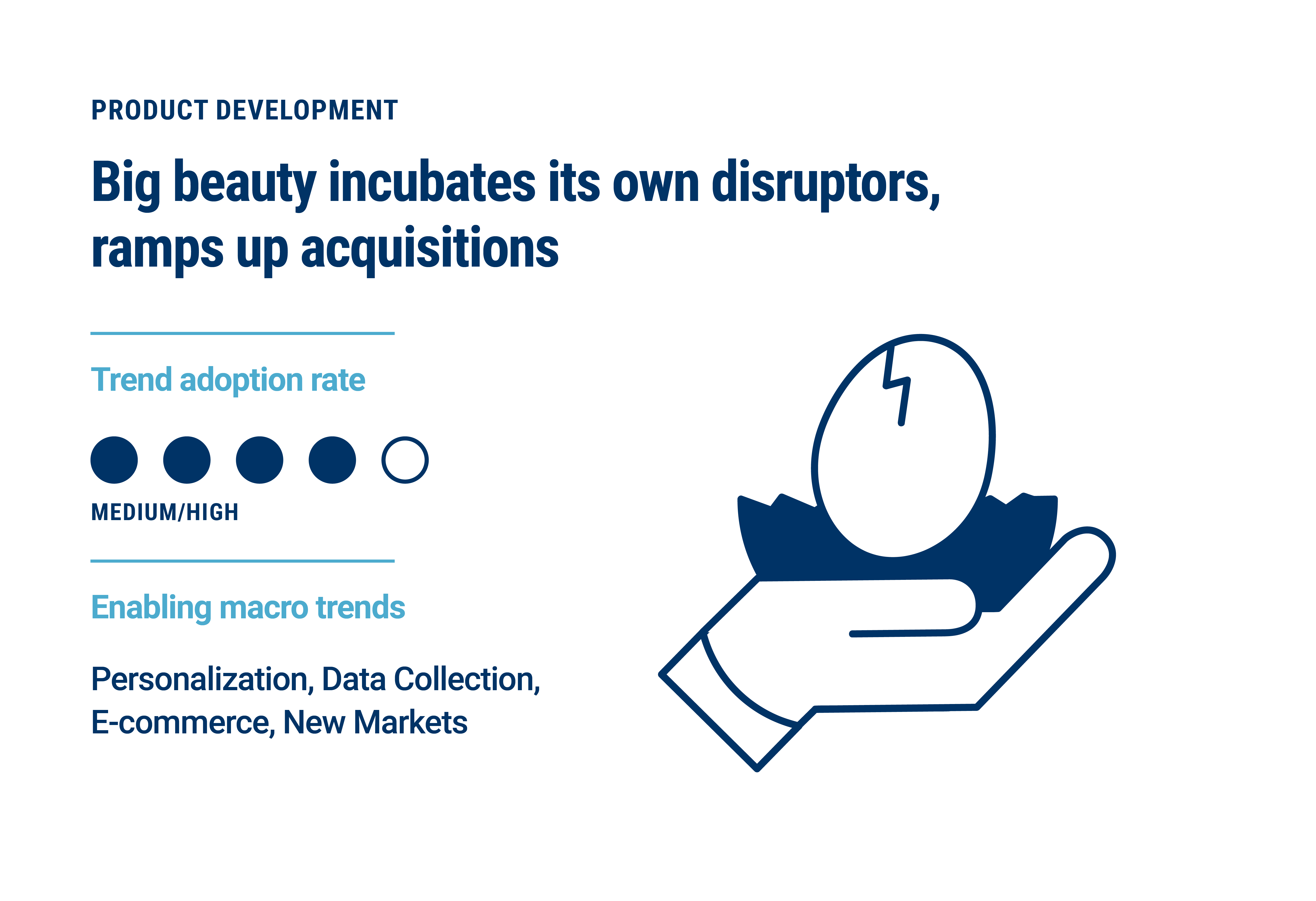 Graphic highlighting big beauty's increased focus on incubation and acquisition.