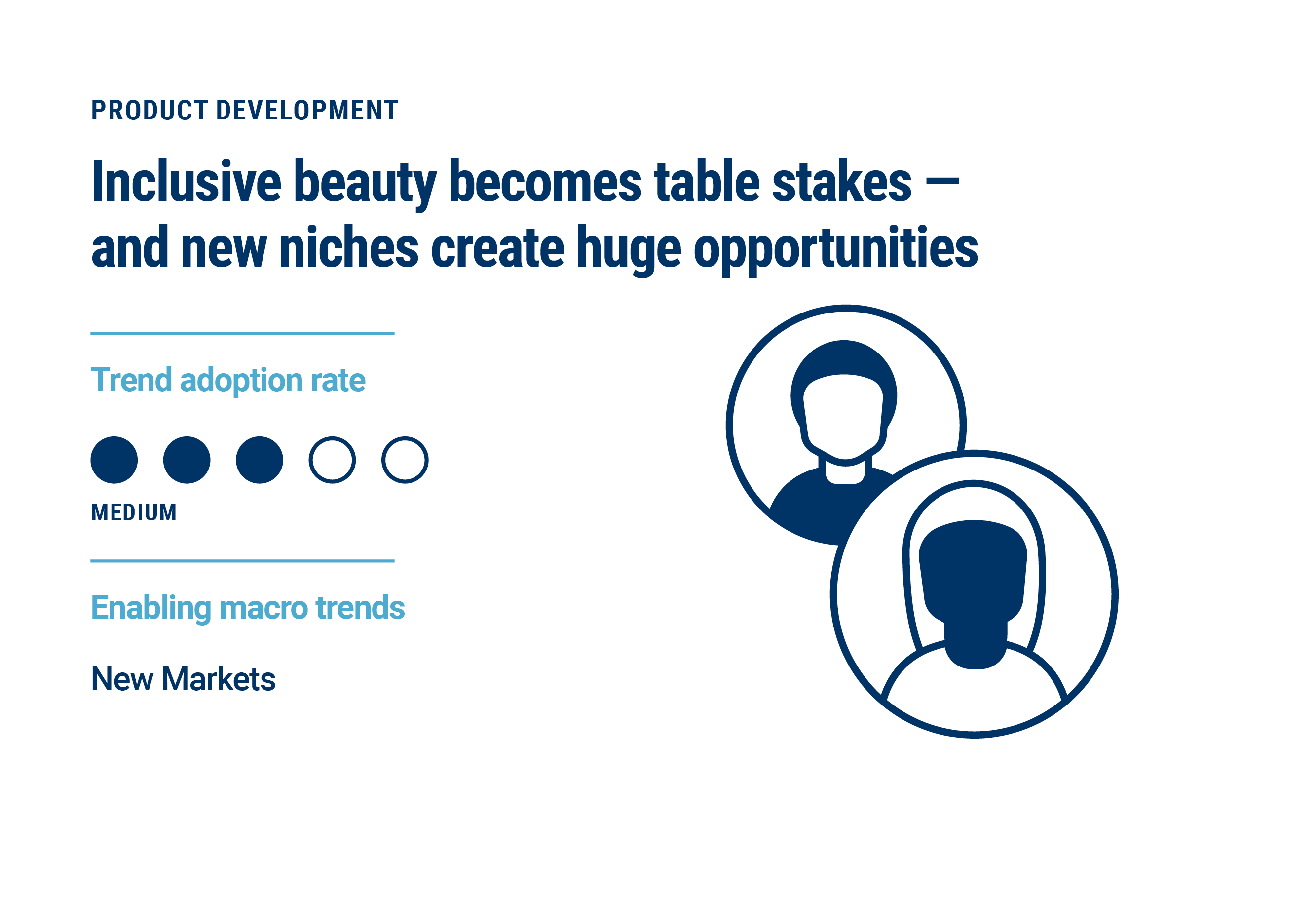 Graphic highlighting how inclusive beauty has become table stakes and niches are creating huge opportunities.
