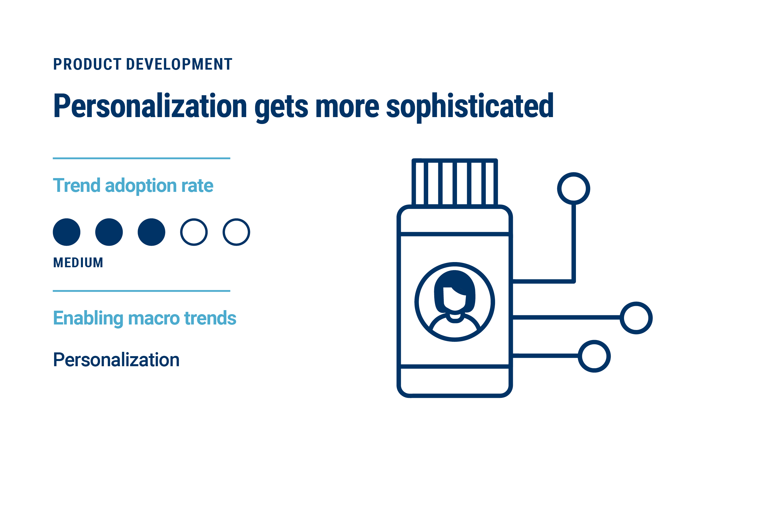 Graphic showing the trend personalization gets more sophisticated, with an expected medium adoption rate.