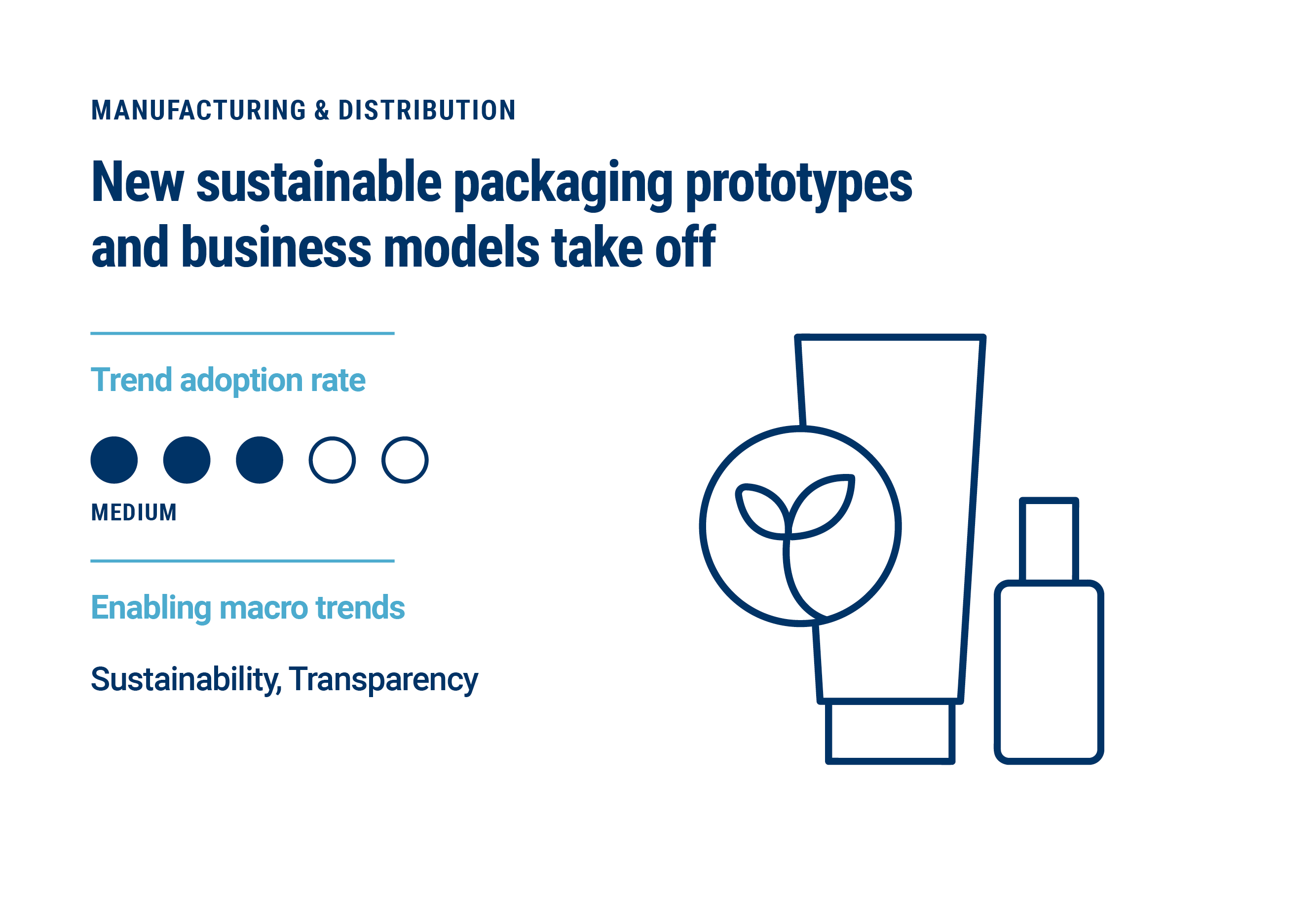 Graphic highlighting the beauty trend of new sustainable packaging prototypes and business models taking off.