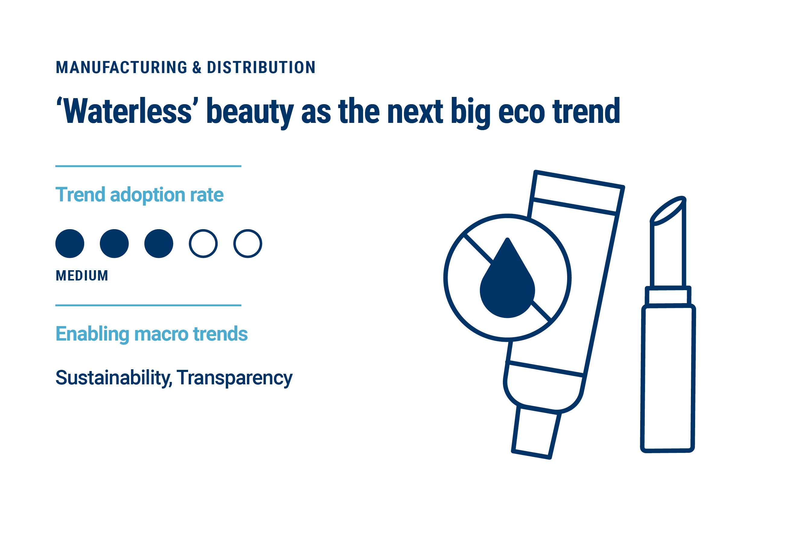 """Graphic highlighting the beauty trend of """"waterless"""" beauty as the next big eco trend."""
