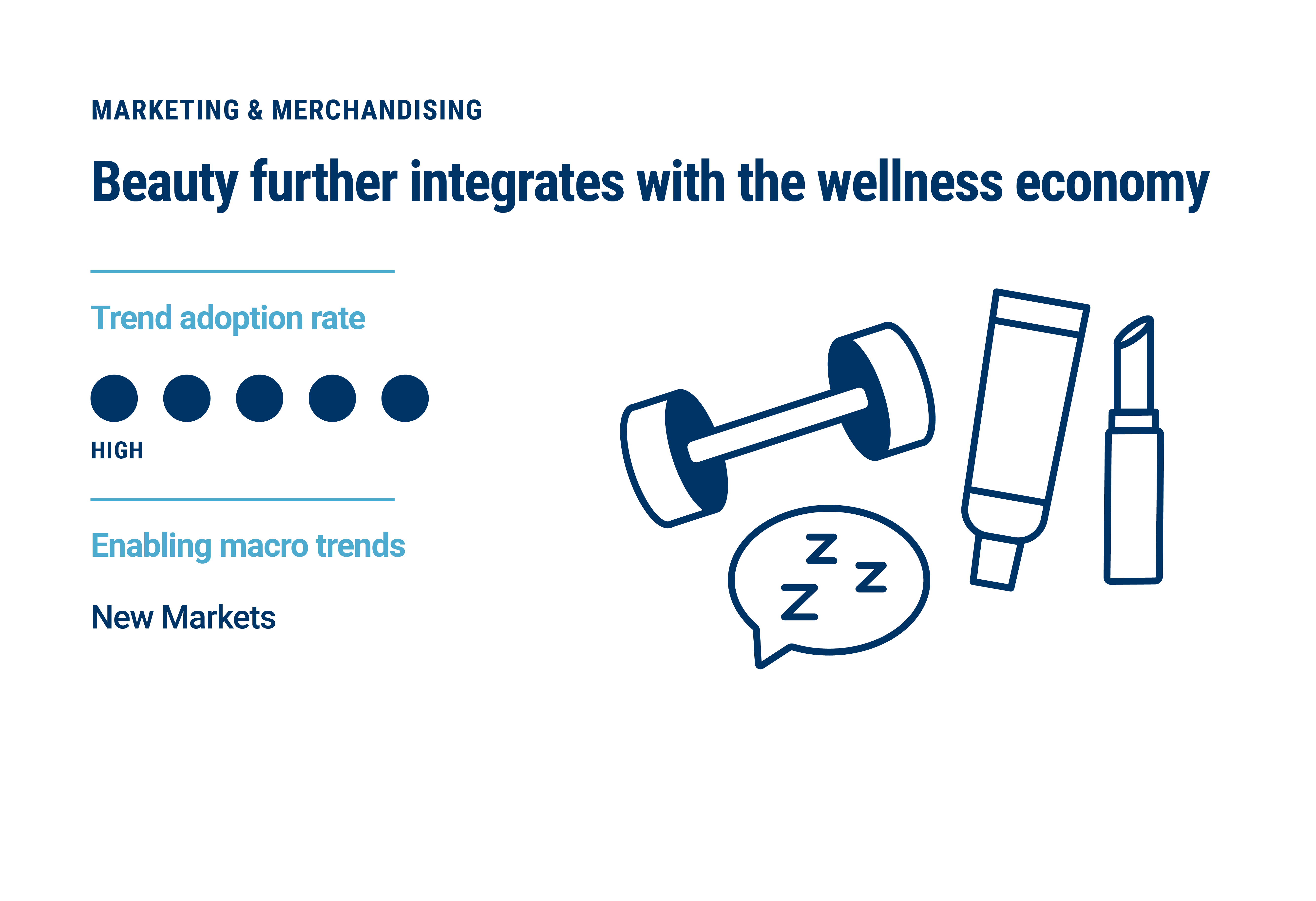 A trend that's been widely adopted is beauty further integrate with the wellness economy