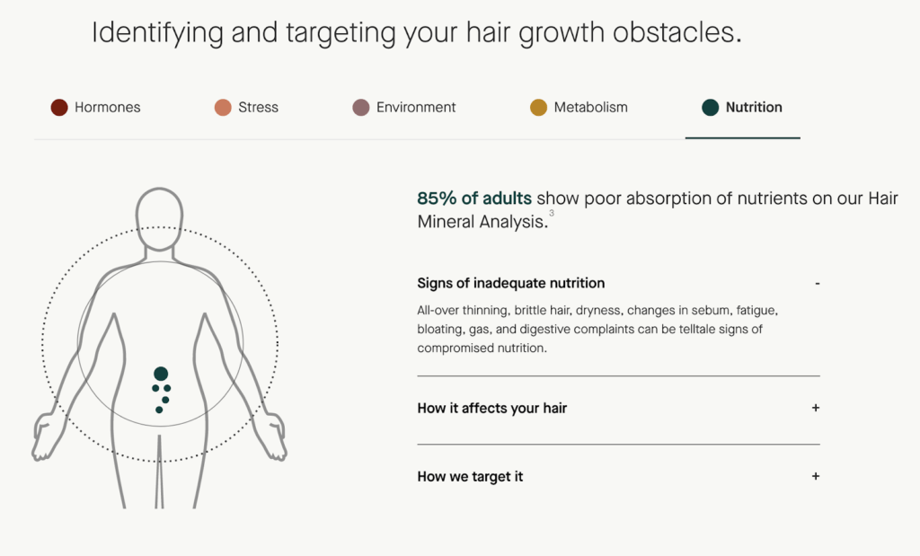 Nutrafol's infographic showing how inadequate nutrition can affect hair growth.