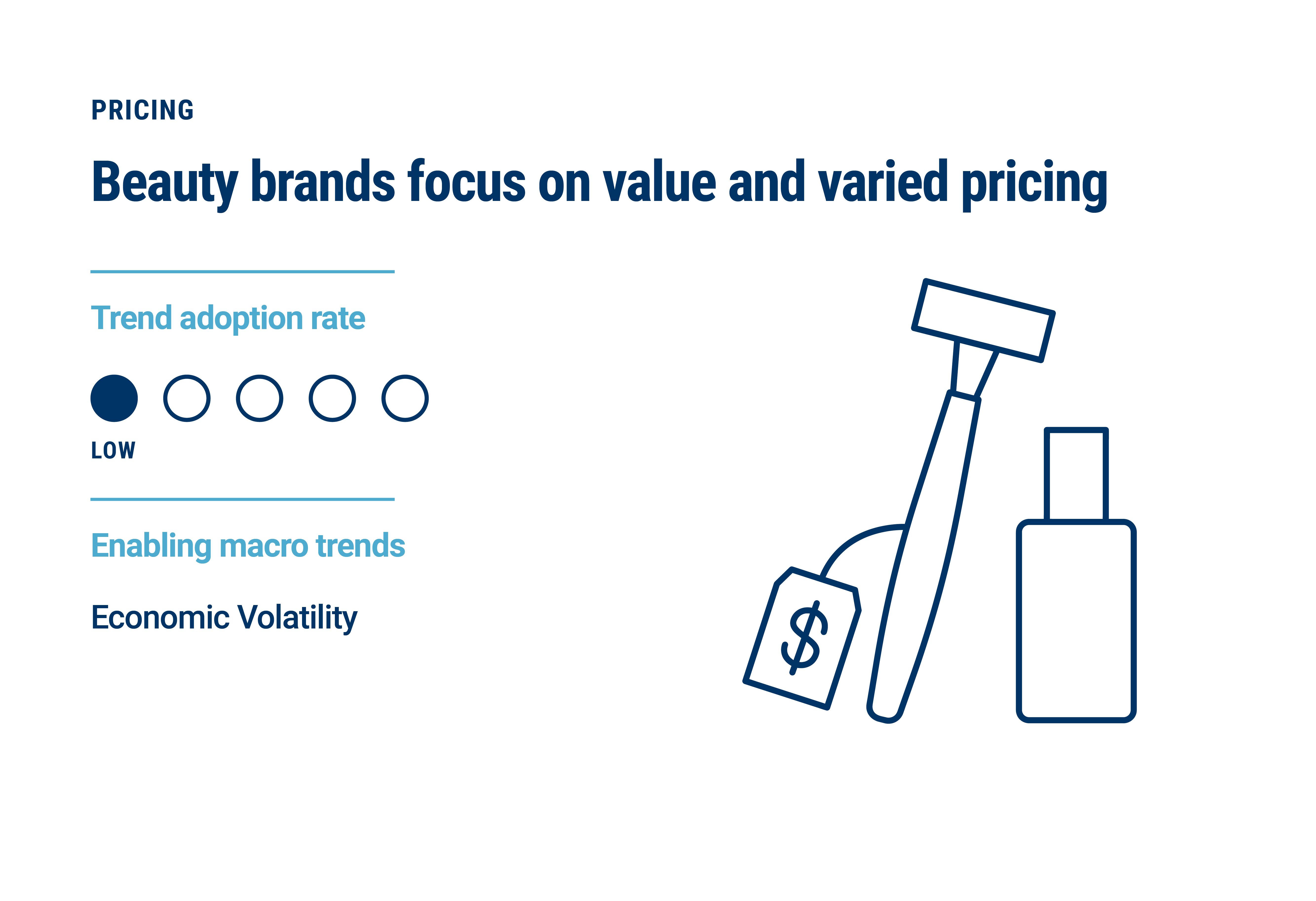 Graphic highlighting the beauty trend of beauty brands focusing on value and varied pricing, which has a low adoption rate.