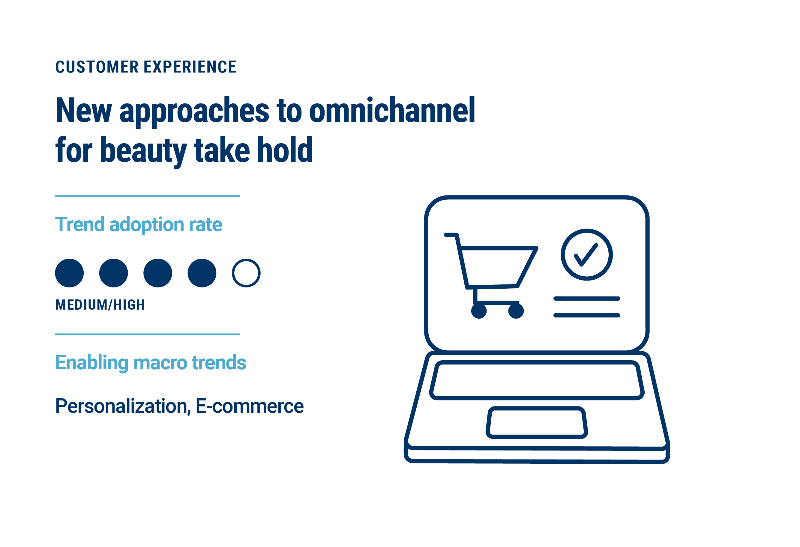 New approaches to omnichannel for beauty take hold