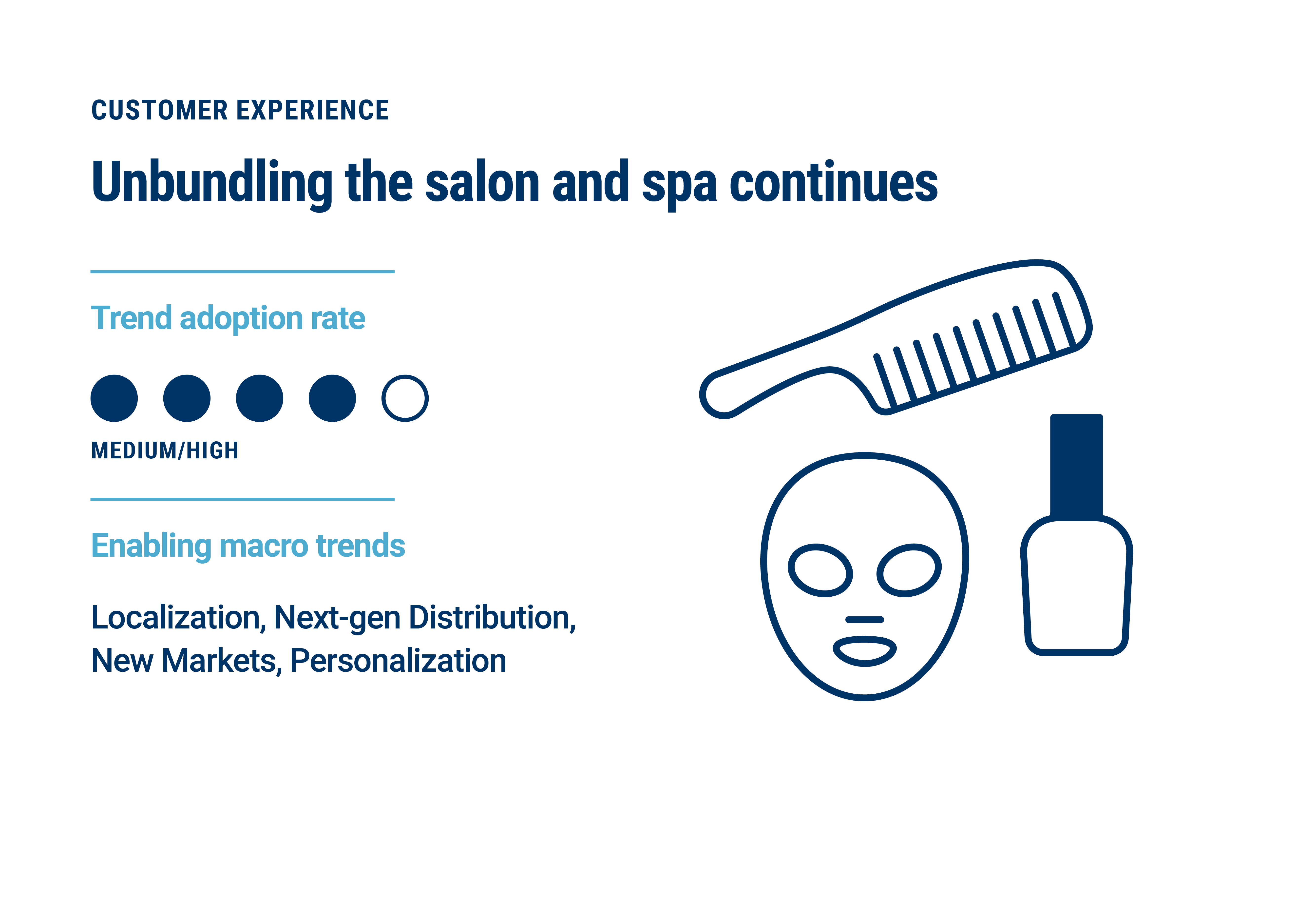 Graphic highlighting the beauty trend of unbundling the salon and spa, with a medium/high trend adoption rate.