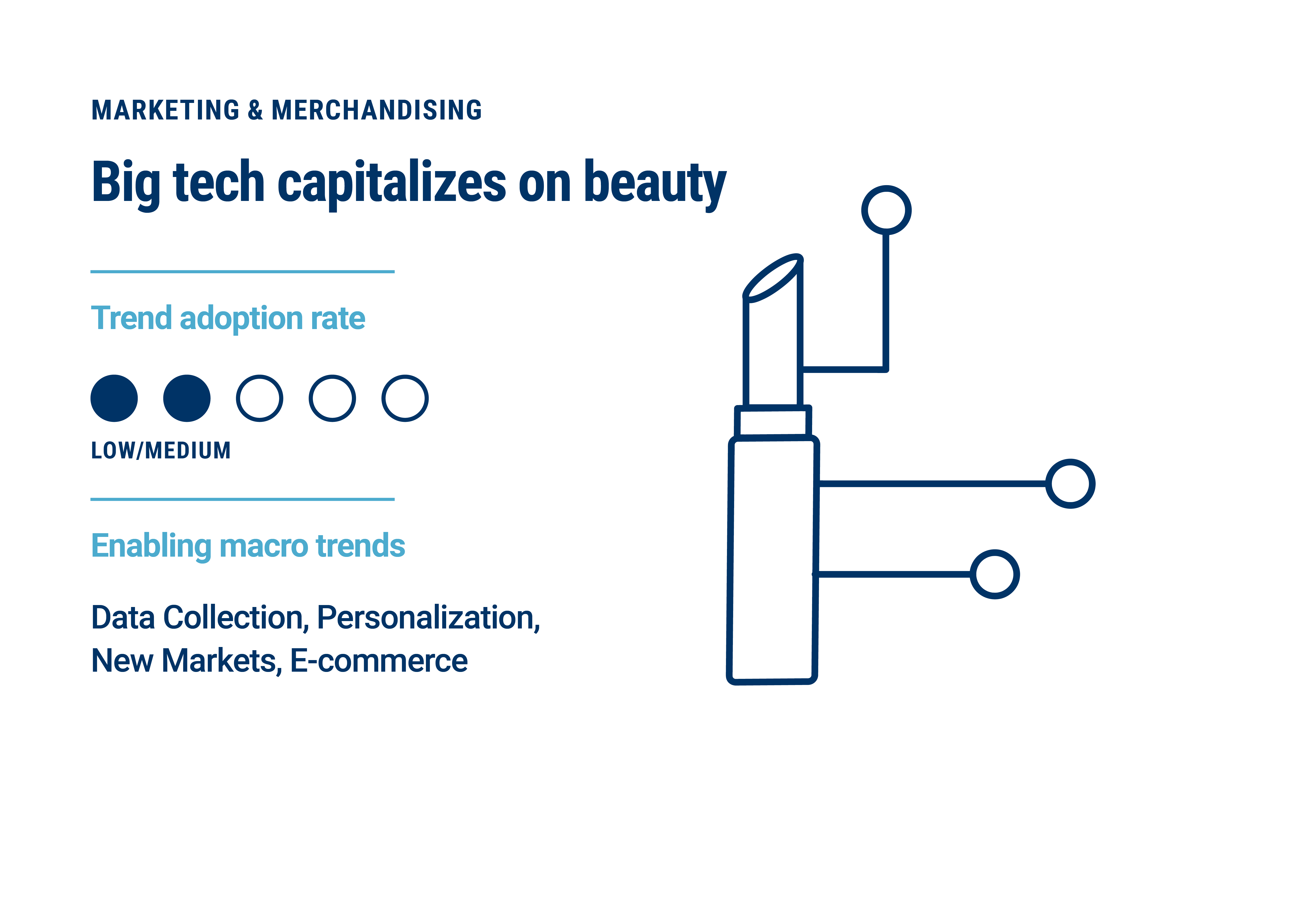 A beauty industry trend that hasn't been widely adopted is big tech capitalizes on beauty