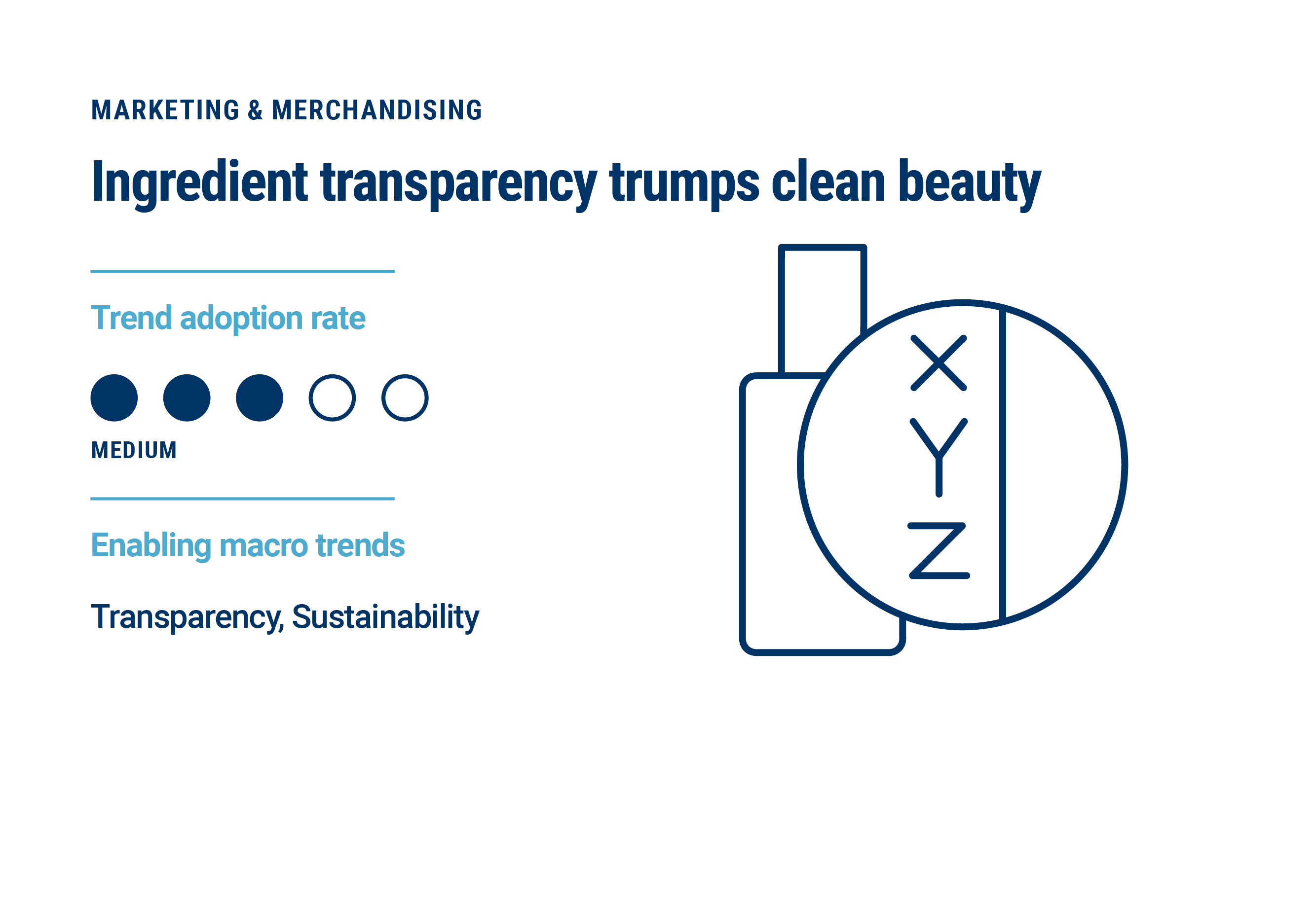 Graphic highlighting the beauty trend of ingredient transparency trumps clean beauty, with a medium trend adoption rate.