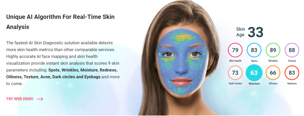 Perfect Corp's algorithm for skin analysis is shown with results from an example model
