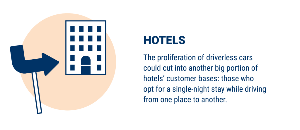 Driverless cars could cut into hotels' customer base by appealing to customers who only stay one night