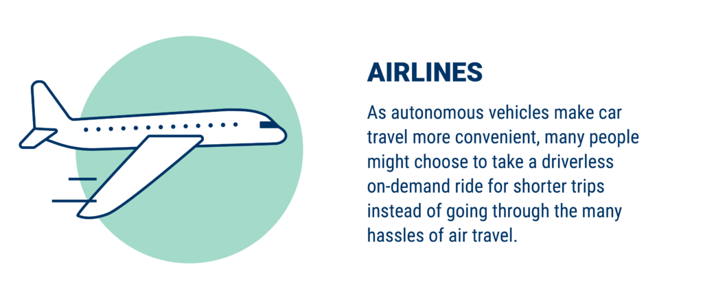 People may prefer the convenience of driverless cars over the hassles of air travel