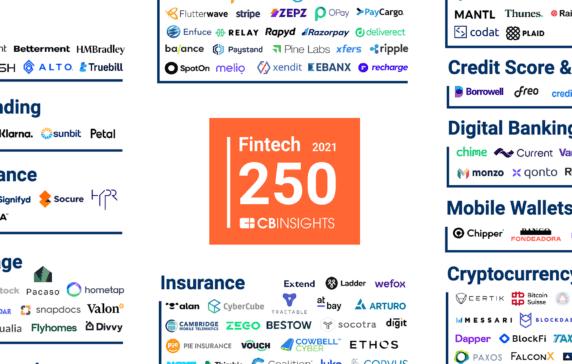 The Fintech 250: The Top Fintech Companies Of 2021
